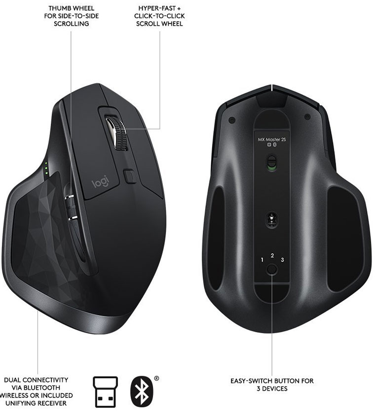 Logitech MX Master 2S Wireless Mouse features 770