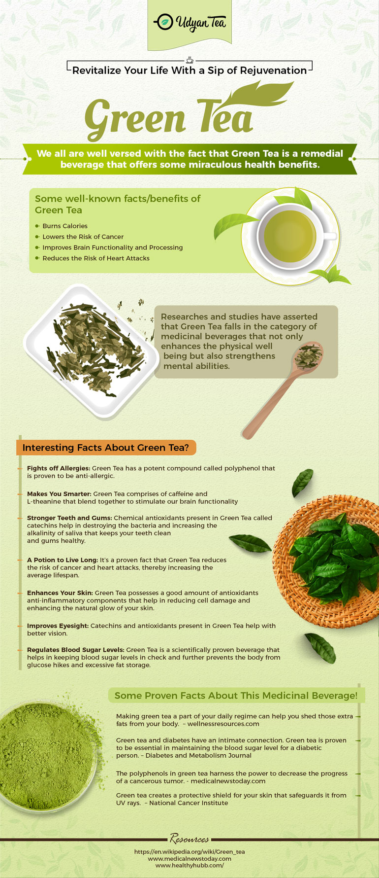 What You Need to Know About Green Tea 770