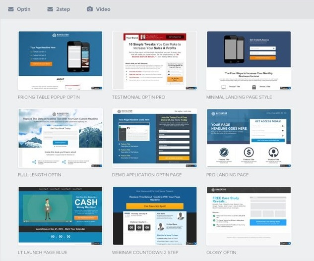 What is ClickFunnels Do Marketing Funnels Work